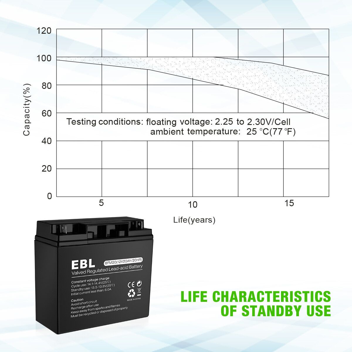 6mf20 Rechargeable Valve Regulated Lead Acid Battery 12v 20ah Diagram